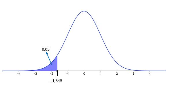 segundo parcial de probabilidad y estadistica resuelto