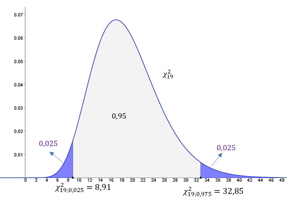parcial 2 de probabilidad y estadistica resuelto - 1