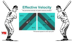 Effective Velocity  How it makes an average fastball WAY