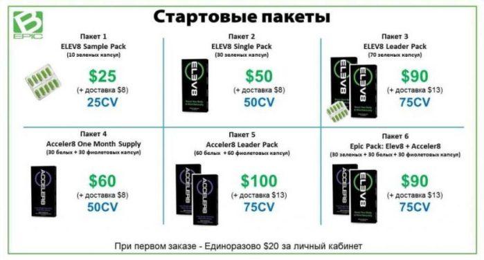 mark 1 o6loehzg7cyi8i7e6y5kj12p2sa9957oe9zidi7oxs - BEST BEPIC | Маркетинг план