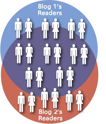 Demographics-2