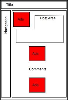 Ad-Positioning 3.jpg