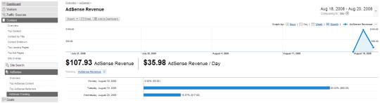 adsense-revenue.png