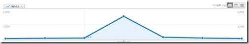trafficspike-thumb.jpg