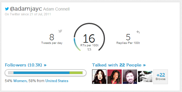 Twitterland influencer tool
