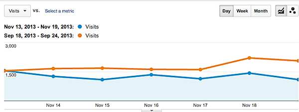 All_Traffic_-_Google_Analytics-3.png