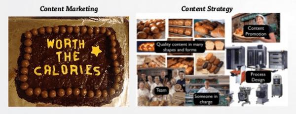 13 - cake bakery