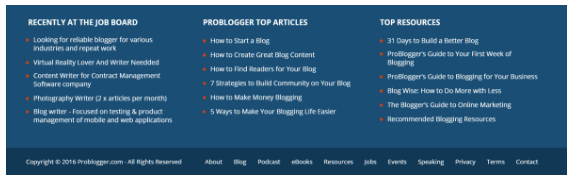 The 9 Conversion Habits of the World's Most Successful Bloggers