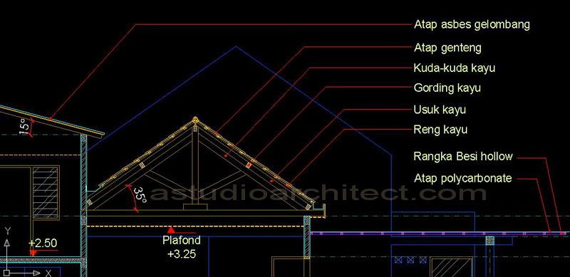 atap rumah baja ringan atau kayu juli   2009 arsitektur tinggal dan desain interior