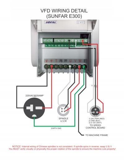 Vfd Wiring Diagram : wiring, diagram, PROBOTIX