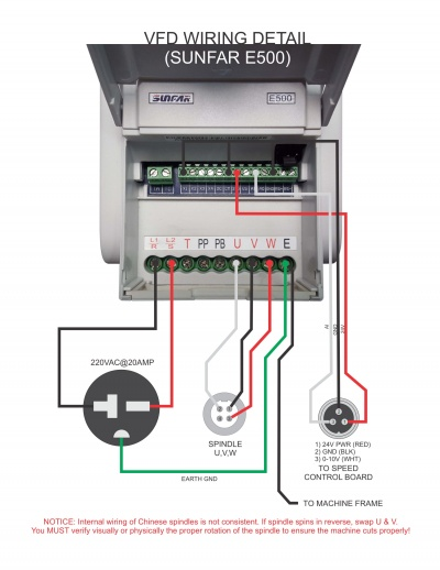 Abb Vfd Wiring Diagram Collection | Wiring Collection