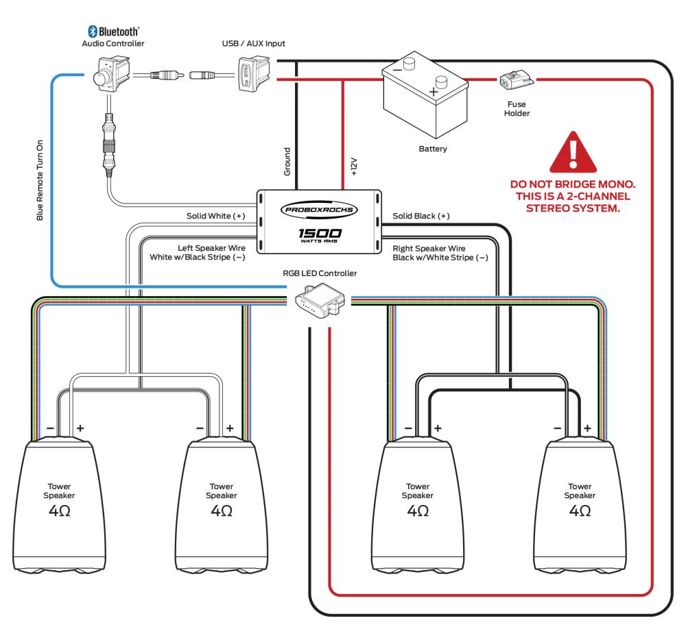 medium resolution of wiring installation diagram
