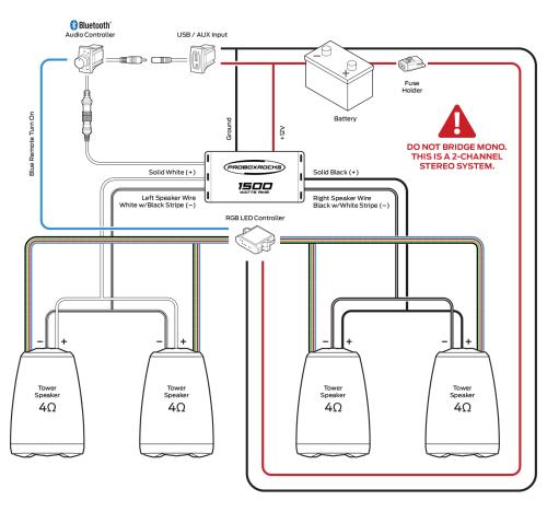 small resolution of wiring installation diagram