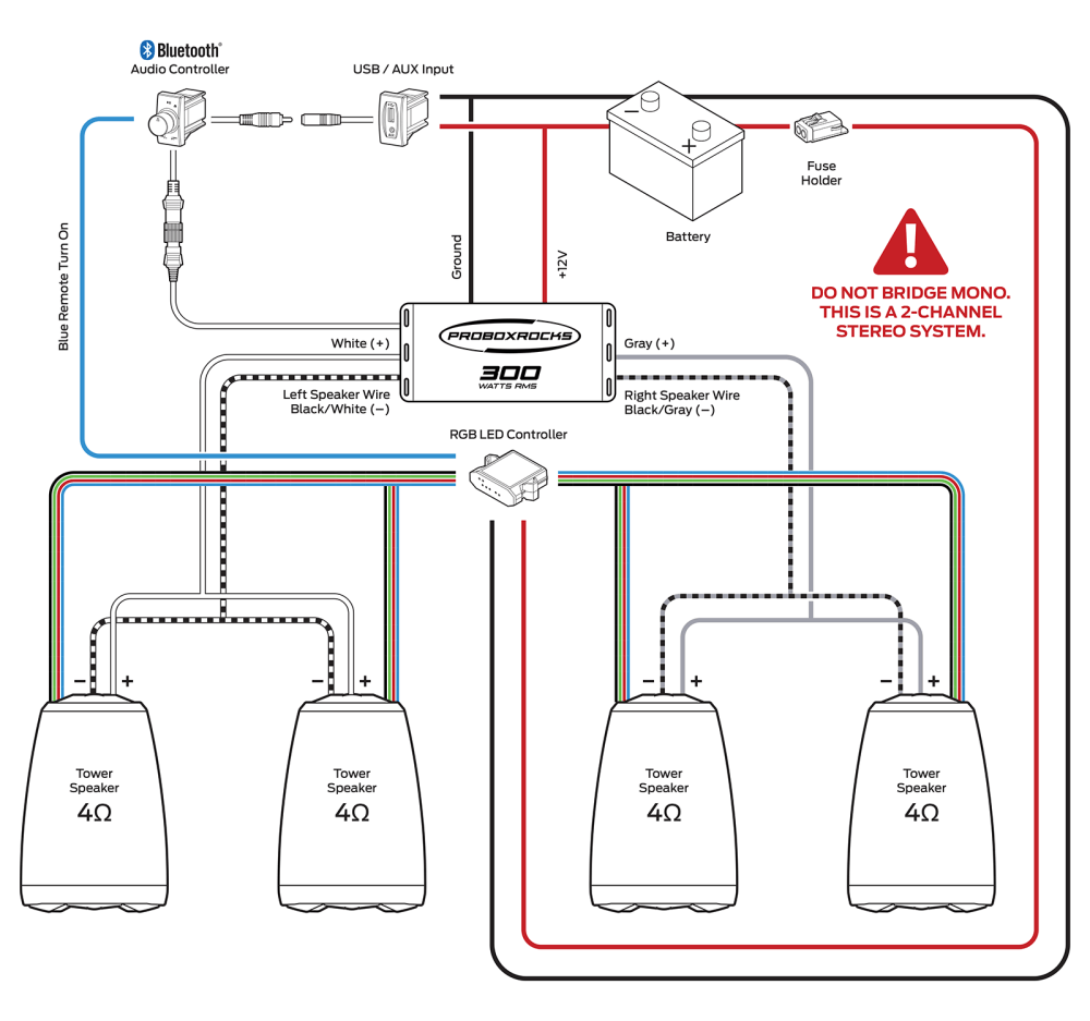 medium resolution of wiring installation diagram