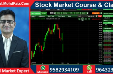 9643230728, 9582934109 | Online Stock market courses & classes in Maharashtra – Best Share market training institute in Maharashtra