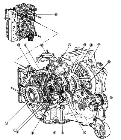 PDF ONLINE - Mazda G4A-HL Transmission Repair Manual