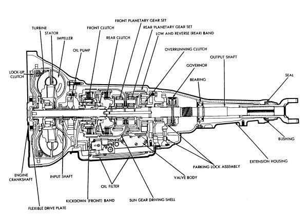 PDF ONLINE - A-999, A-904T