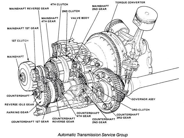 Acura Legend G4 1987