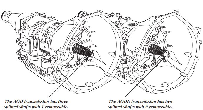 AODE 4R70W 4R70E 4R75E Update Handbook – ATSG