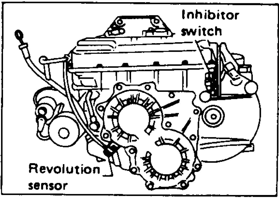 Nissan RE4R02A Transmission Repair Manual
