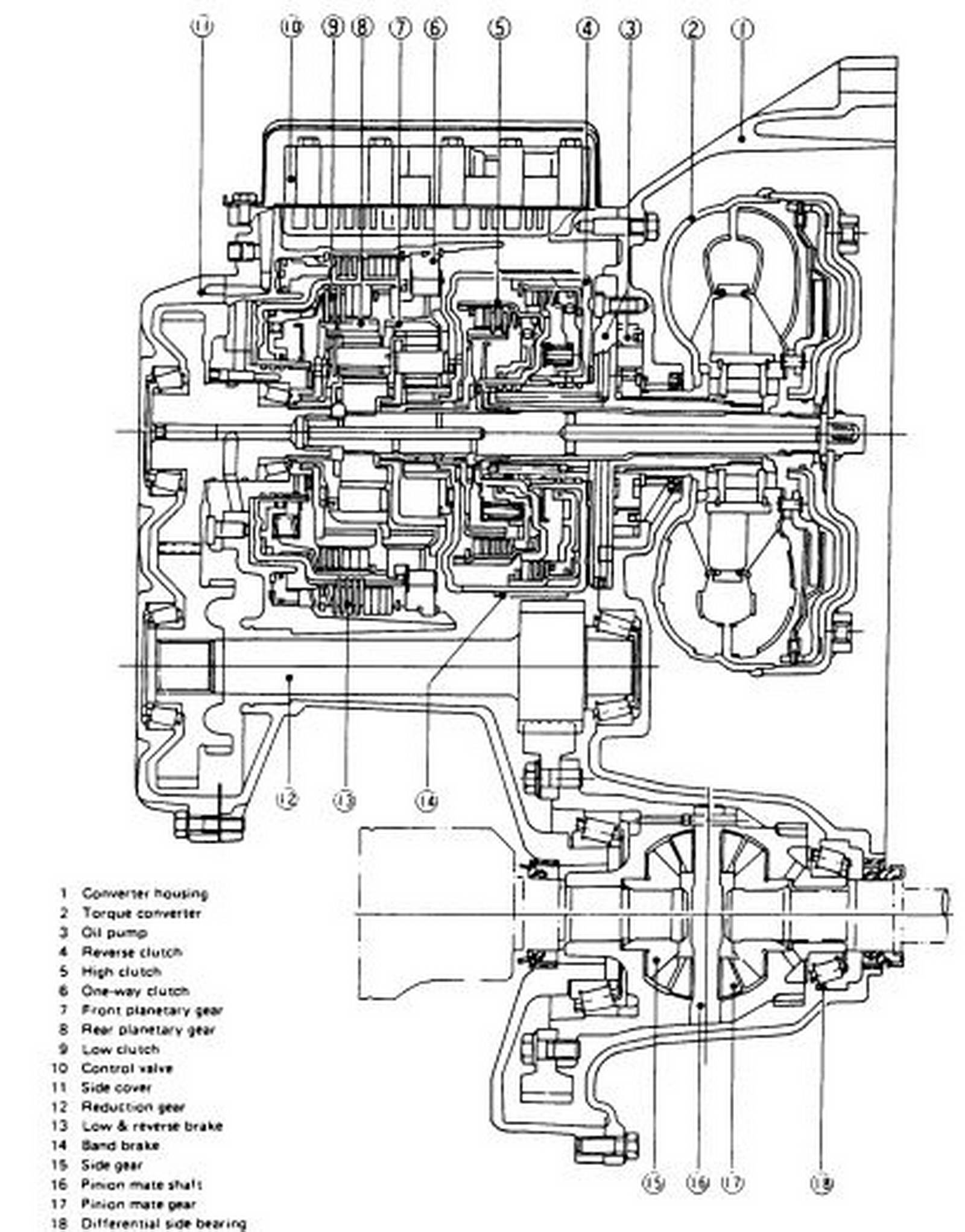 PDF ONLINE - Nissan RL4F02A