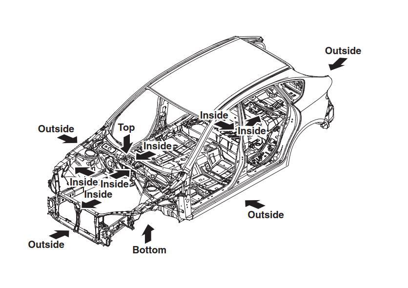 Subaru Impreza WRX & STI 2015 Body Repair Manual