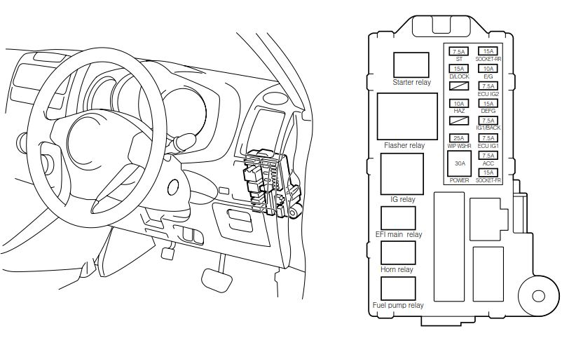 [Get 30+] Wiring Diagram Ac Terios