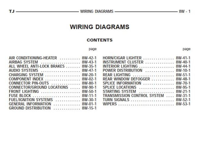 wiring diagram for 1998 jeep wrangler  schematic wiring