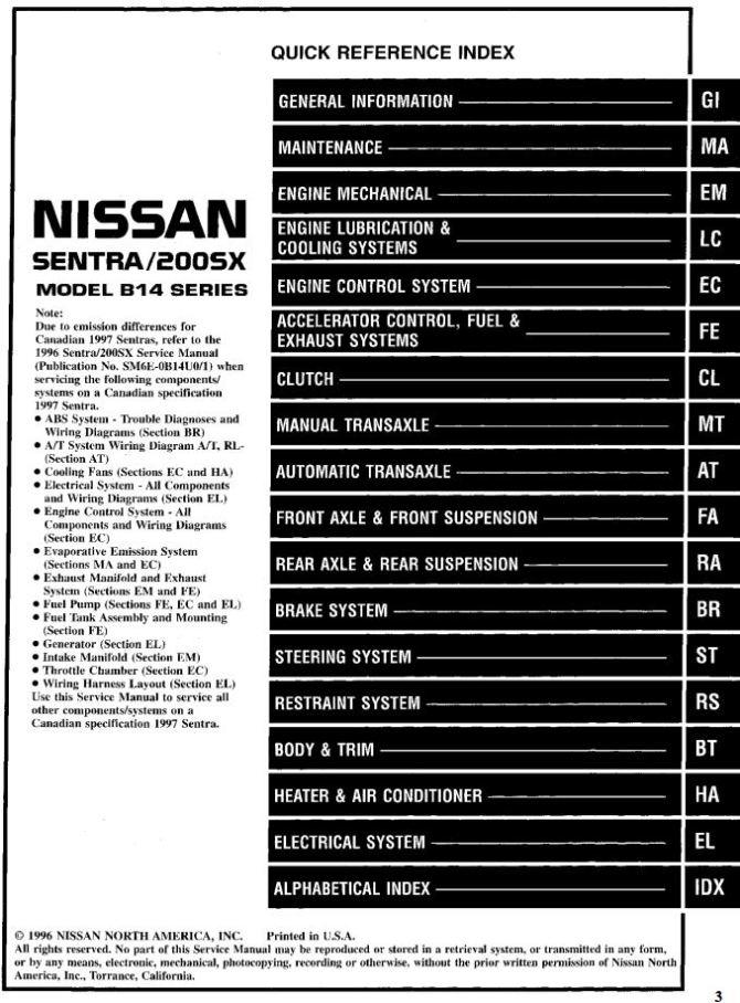 1996 nissan 200sx wiring diagram  wiring diagram circuit
