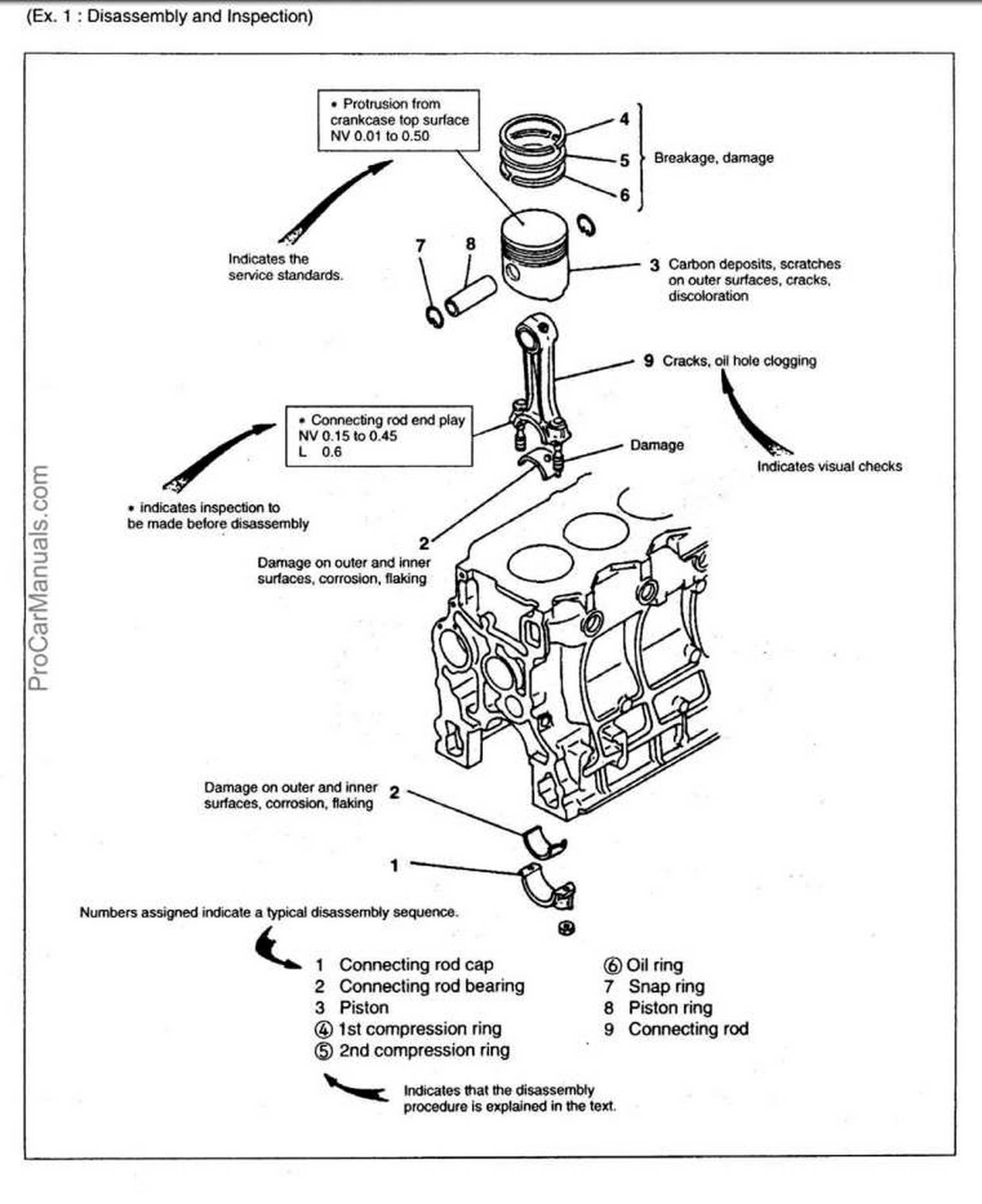 HYUNDAI D4A, D4D series diesel engine Shop Manual