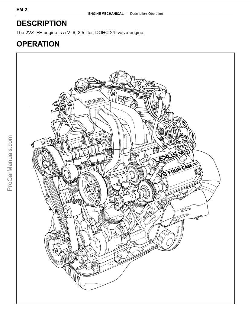 Lexus Engine 2VZ–FE Repair Manual