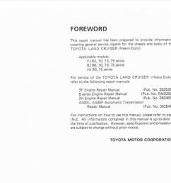toyota land cruiser fj62 fj70 fj73 fj75 bj hj60 repair manual pdf free online [ 1184 x 1030 Pixel ]