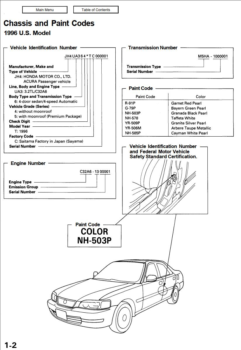Acura TL 1995 - 1998 Service Repair Manual