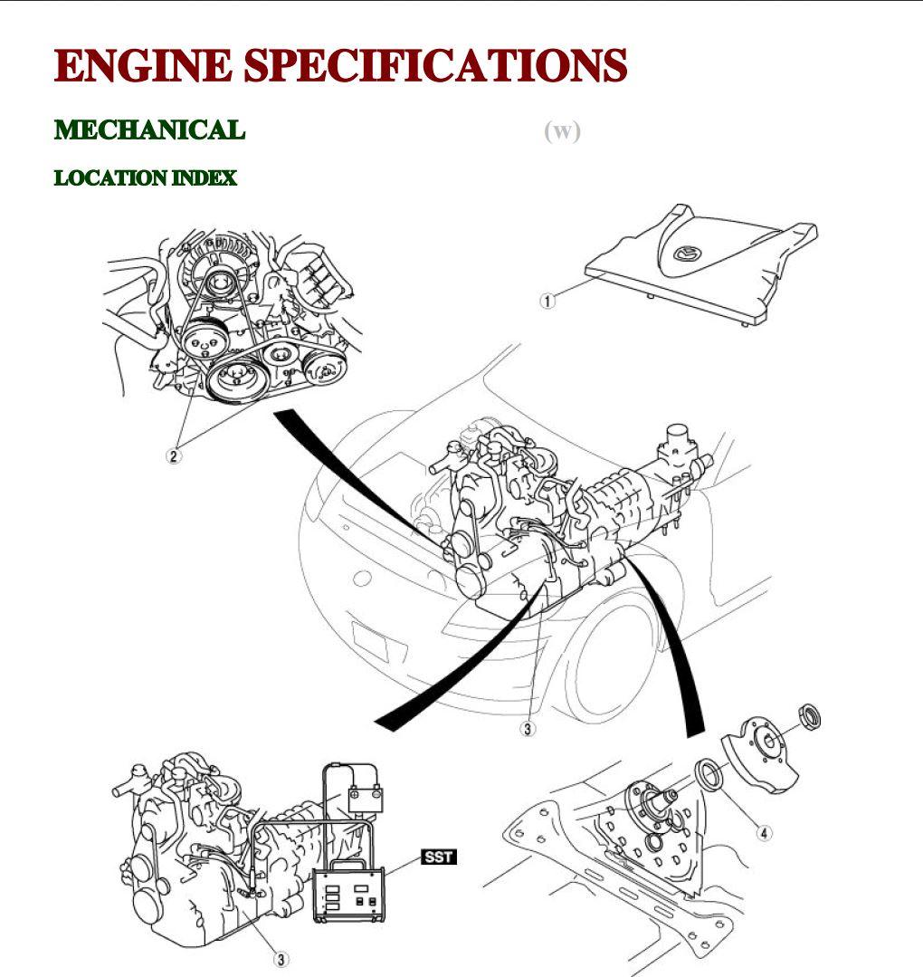 PDF ONLINE - Mazda RX-8 Service Repair Manual