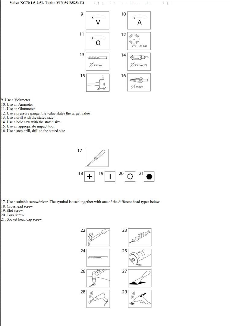 Volvo XC70 L5-2-5T Workshop Repair Manual