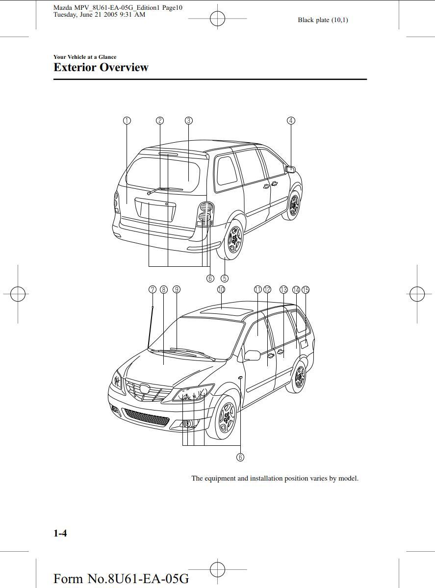 Mazda MPV 2006 Owner's Manual