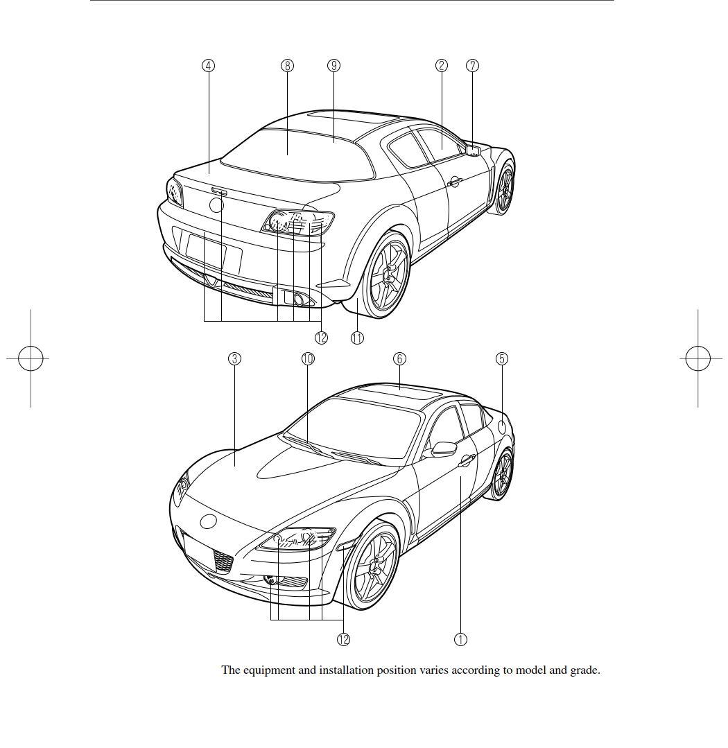 Mazda RX-8 2005 Owner's Manual