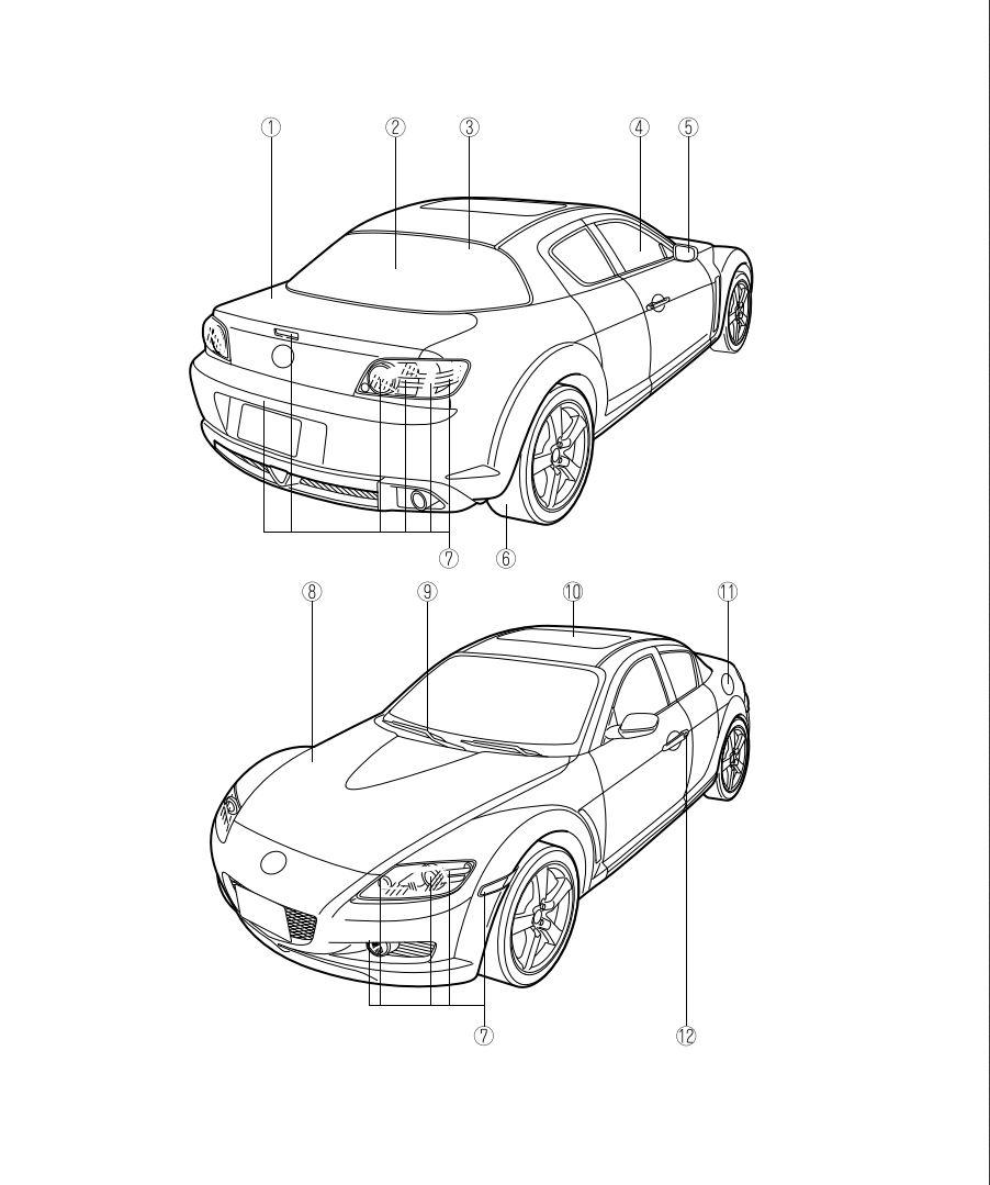 Mazda RX-8 2008 Owner's Manual