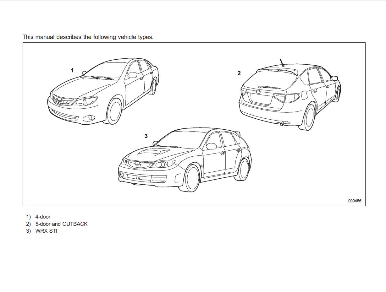 Subaru Impreza 2009 Owner's Manual