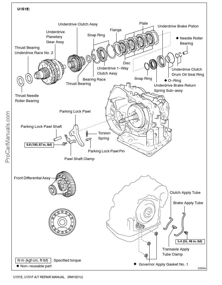 U151e Repair Manual