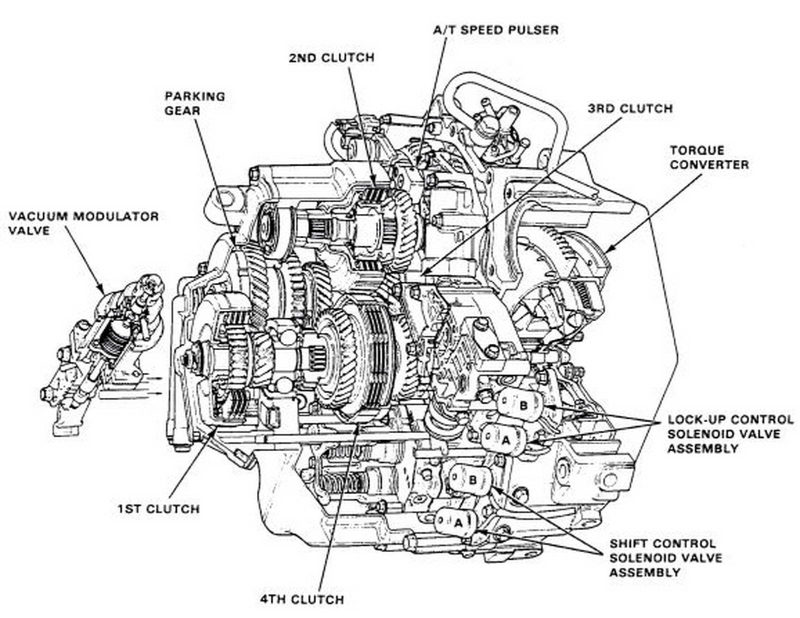 ACURA INTEGRA 1990 transmission
