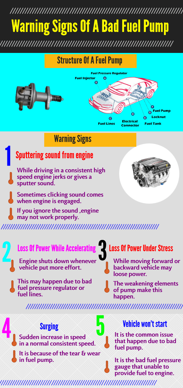 how to tell if a fuel pump is bad rh procarmechanics com chevy truck fuel pump symptoms chevy truck fuel pump symptoms
