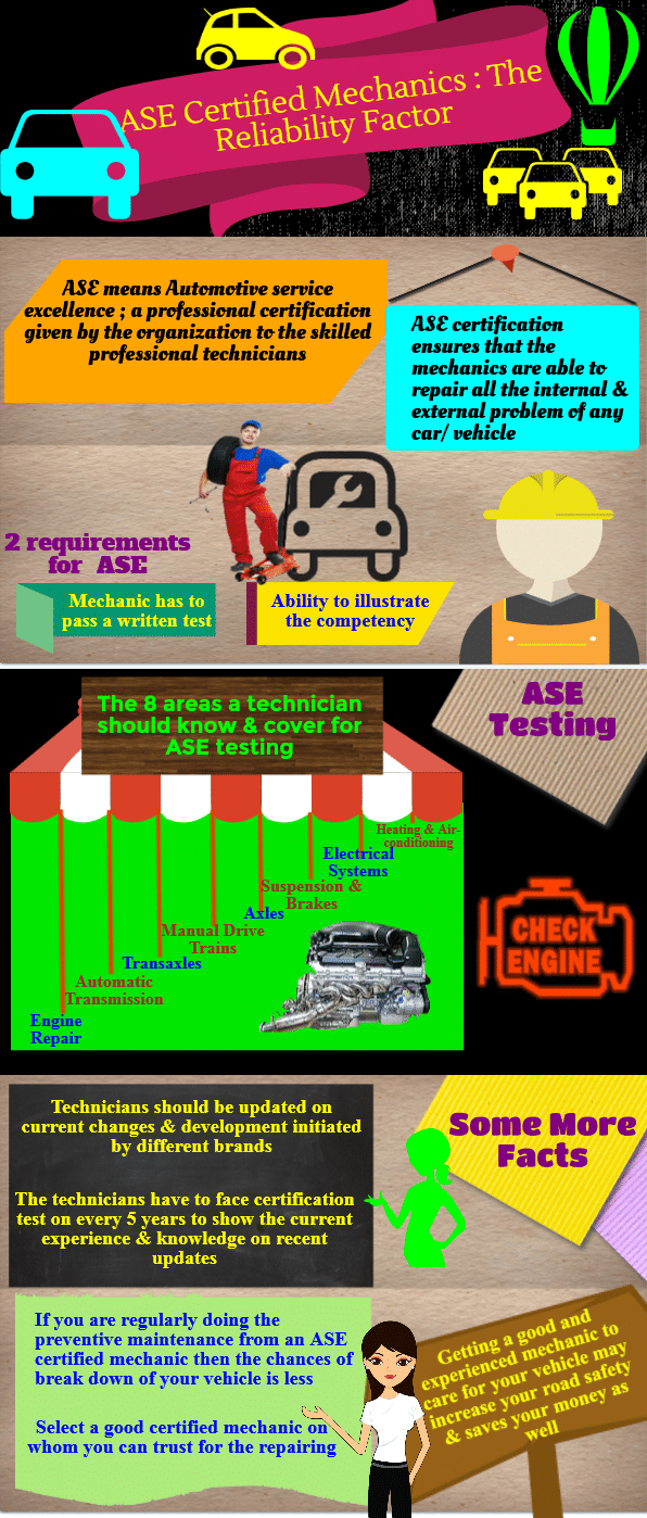 5 Reasons To Use An Ase Certified Mechanic To Repair Your Vehicle