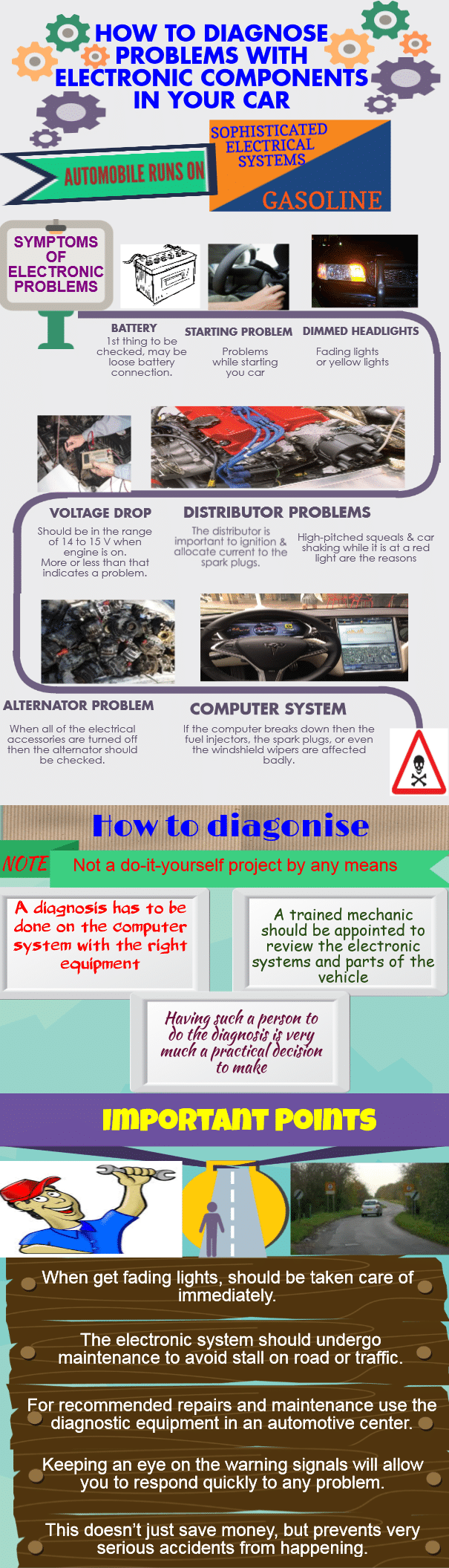How To Diagnose Problems With Electronic Components In Your Car Automechanic Lights Electrical Connections A Major Component Every Modern Is The Computer There Can Be One Or More Vehicle And Operation Very Dependent On It
