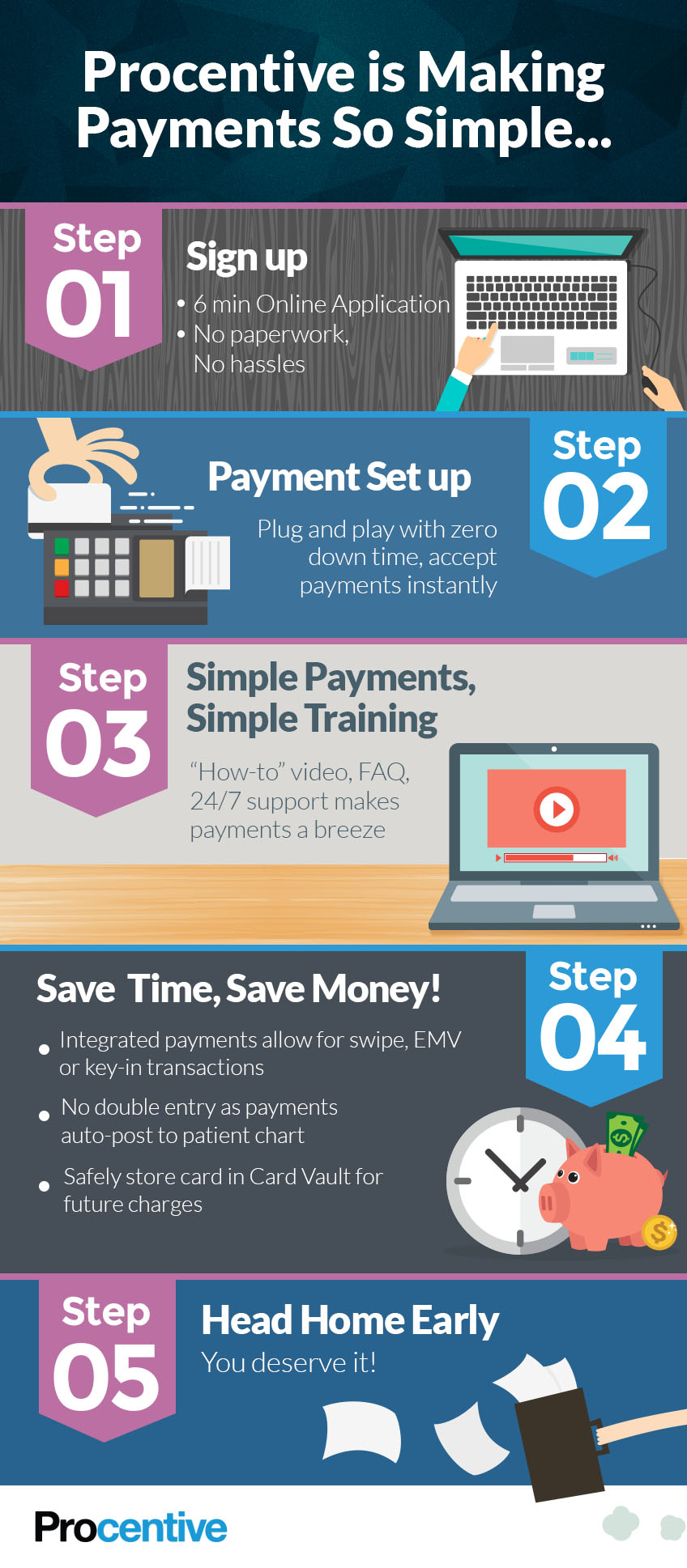 Deploy your payment solution and start offering online payment services  like Paypal