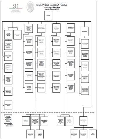 """Equipo #6 (Ensayo14. """"LOAPF,Manual de Organización,Manual"""