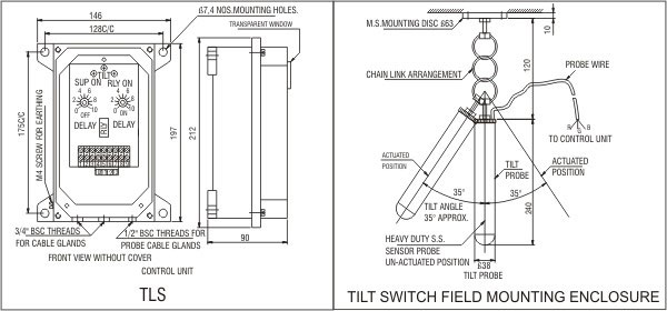 Safety Switches for Material Handling Plants- Control
