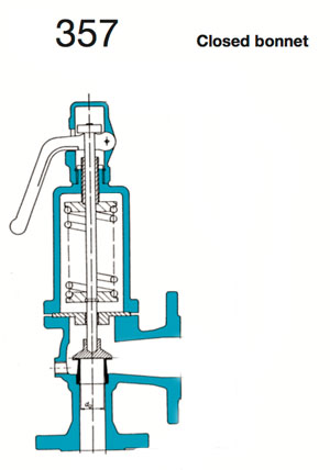 safety-valve-model-357