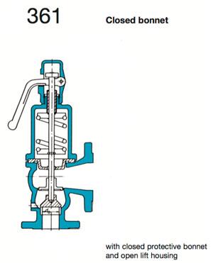 safety-valve-model-361