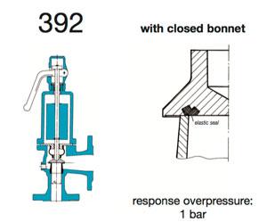 safety-valve-model-392